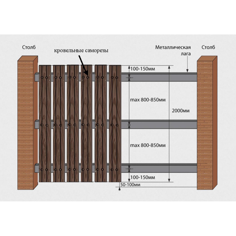 Штакетник широкий с тиснением под дерево из ДПК 122*12*2000 мм. (палисандр)